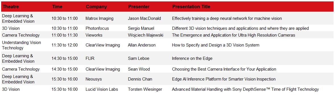 UKIVA Machine Vision Conference Preview